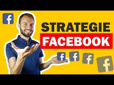 Stratégie publicité Facebook en dropshipping : imaginer ses pub 3/3