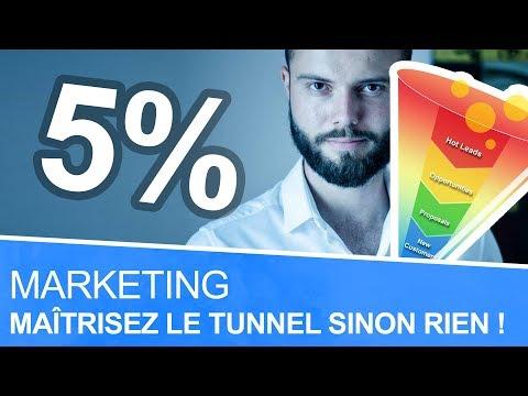 Gérer son taux de conversion d'un tunnel de vente est impératif !