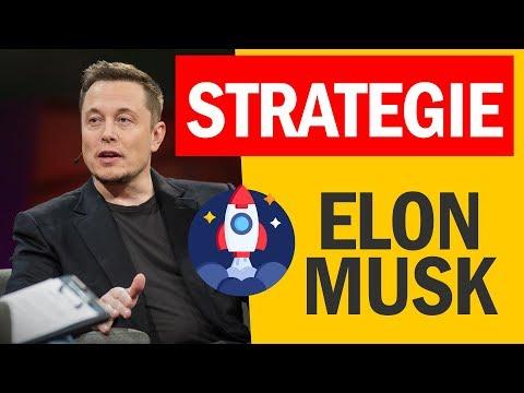 ELON MUSK - sa stratégie des BUSINESS complémentaires