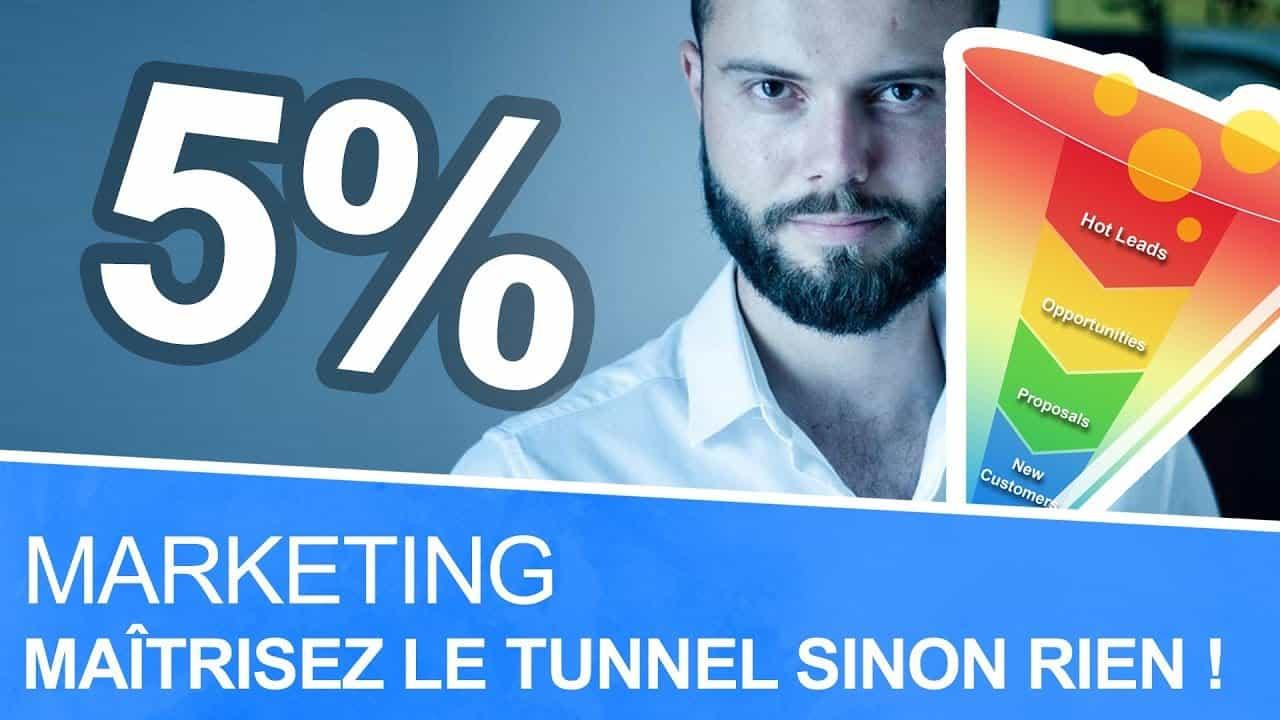 Un tunnel de vente représentant l'entrée et la sortie en un client.