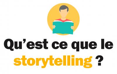 Fond blanc avec écriture et une image représentant un visiteur bientôt transformé en client car il est en trian de lire du storytelling.