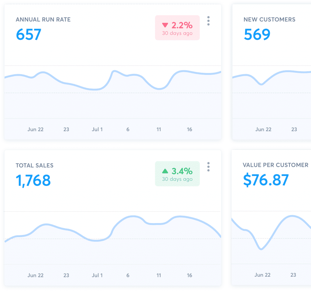 systeme.io est le nouveau concurrent de learnybox, tout à fait intégrable avec un site sous wordpress. Son prix est très avantageux.