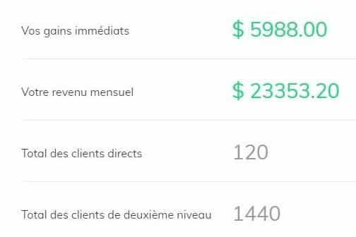 Simulation des gains d'affiliation sur builderall