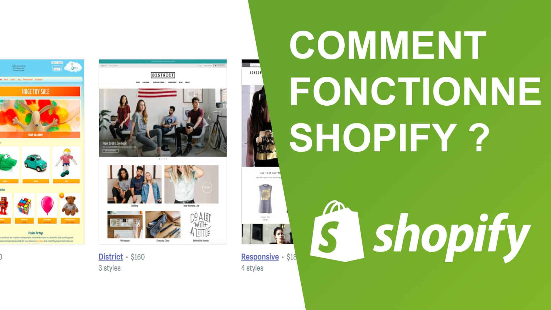 Comment fonctionne shopify ?