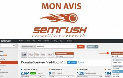 L'outil de référencement naturel semrush est analysé.