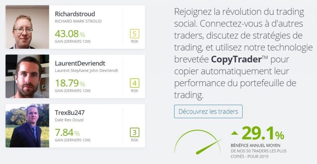 On peut copier les actions, achats et ventes des traders sur etoro
