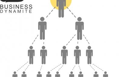 Vente pyramidale - Une forme d'arnaque très répandue