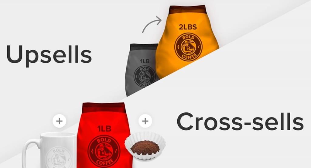 La différence schématisée entre l'upsell et le cross sell ou vente additionnelle