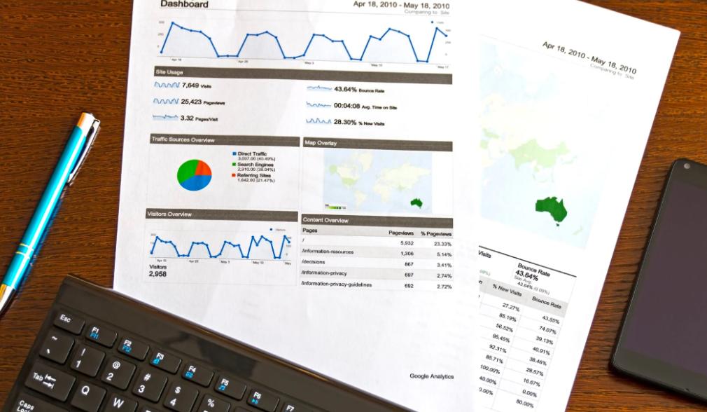 Une analyse des données d'un bon site qui fontionne en dropshipping